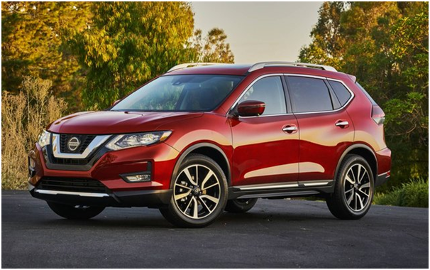 How Likely is it for You to Recommend the 2020 Nissan Rogue
